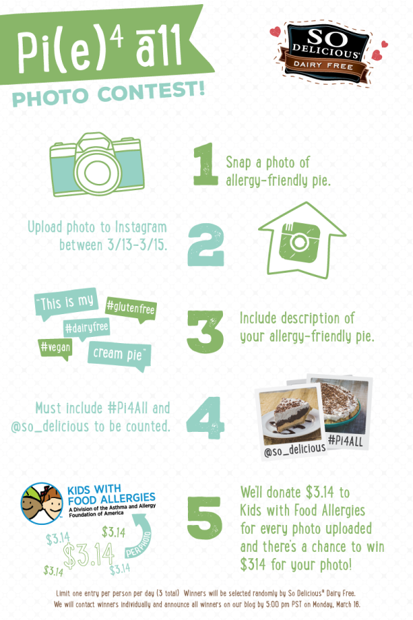 Pie_Day_Info_Graphic